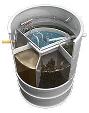 AT Aquatec VFL szennyvíztisztítók